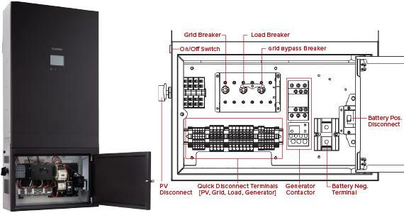 H5001 Hybrid Inverter