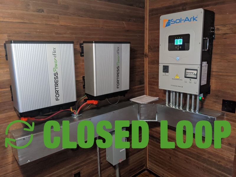 Why Closed-Loop Communication Is a Game Changer for Solar Battery Storage 1